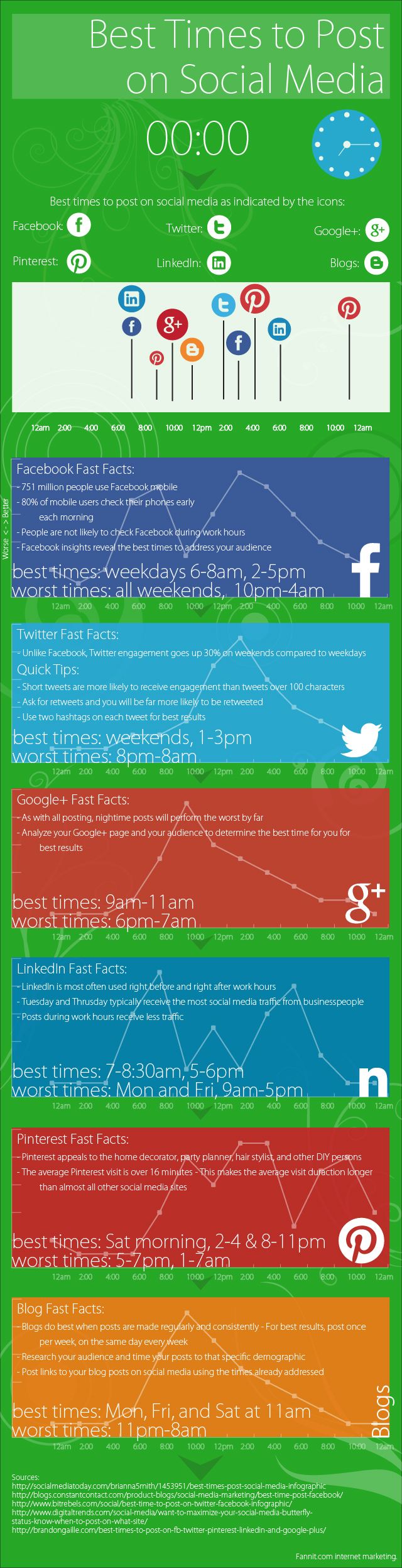social-media-best-times-post